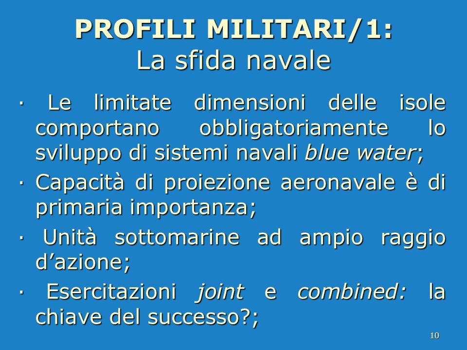 PROFILI MILITARI/1: La sfida navale · Le limitate dimensioni delle isole comportano obbligatoriamente lo sviluppo di sistemi navali blue water; · Capa