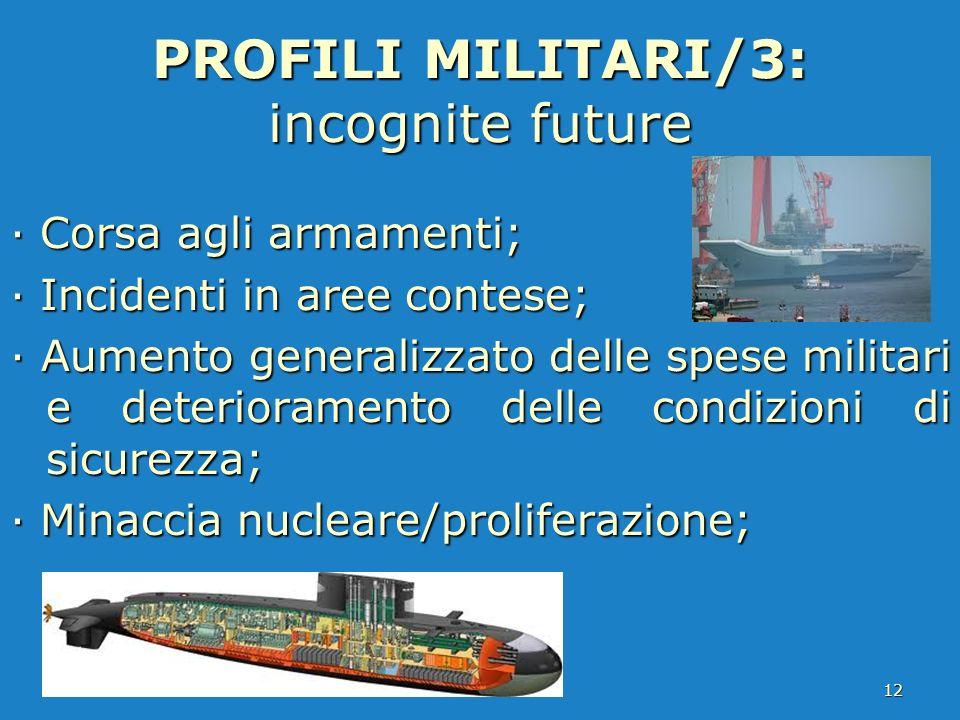 PROFILI MILITARI/3: incognite future · Corsa agli armamenti; · Incidenti in aree contese; · Aumento generalizzato delle spese militari e deteriorament