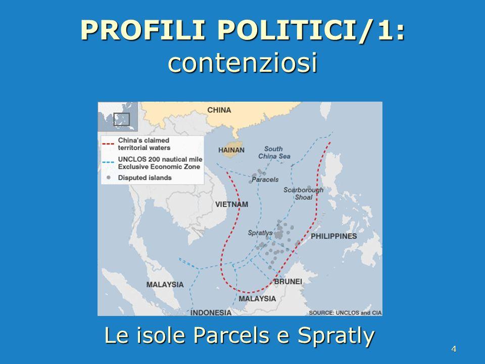 PROFILI POLITICI/1: contenziosi Le isole Parcels e Spratly 4