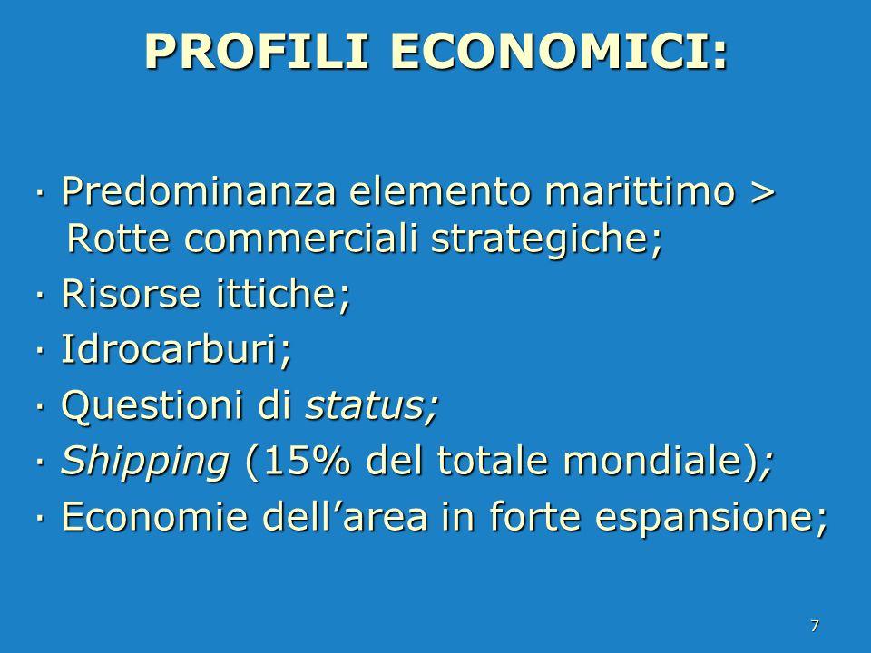 PROFILI ECONOMICI: · Predominanza elemento marittimo > Rotte commerciali strategiche; · Risorse ittiche; · Idrocarburi; · Questioni di status; · Shipp