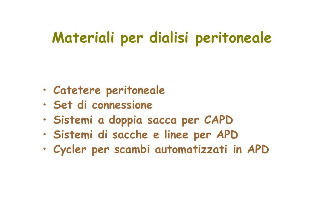 Materiali per dialisi peritoneale Catetere peritoneale Set di connessione Sistemi a doppia sacca per CAPD Sistemi di sacche e linee per APD Cycler per
