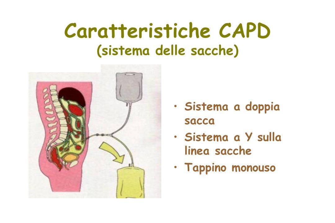 Caratteristiche CAPD (sistema delle sacche) Sistema a doppia sacca Sistema a Y sulla linea sacche Tappino monouso