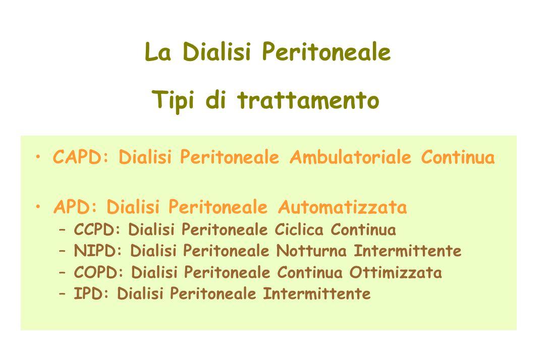 La Dialisi Peritoneale CAPD: Dialisi Peritoneale Ambulatoriale Continua APD: Dialisi Peritoneale Automatizzata –CCPD: Dialisi Peritoneale Ciclica Cont