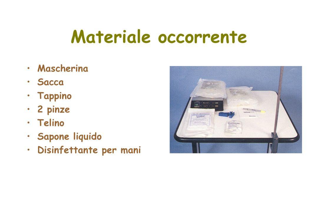 Materiale occorrente Mascherina Sacca Tappino 2 pinze Telino Sapone liquido Disinfettante per mani