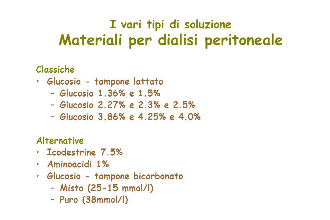 I vari tipi di soluzione Materiali per dialisi peritoneale Classiche Glucosio - tampone lattato –Glucosio 1.36% e 1.5% –Glucosio 2.27% e 2.3% e 2.5% –