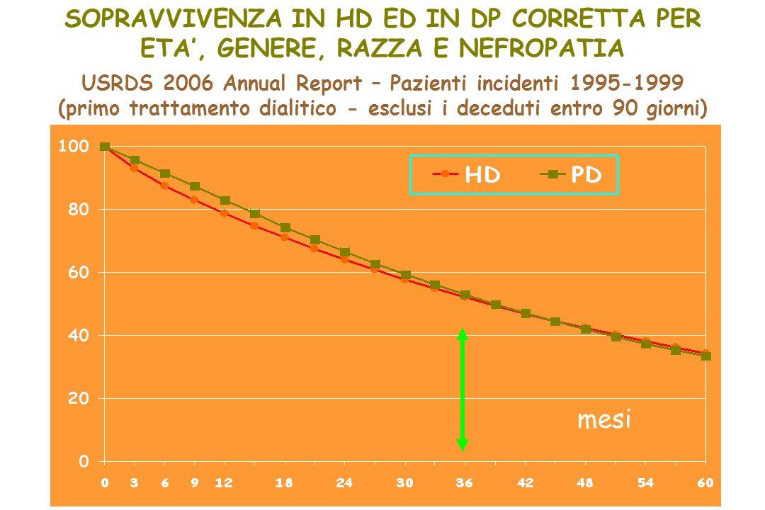 SOPRAVVIVENZA IN HD ED IN DP CORRETTA PER ETA, GENERE, RAZZA E NEFROPATIA USRDS 2006 Annual Report – Pazienti incidenti 1995-1999 (primo trattamento d