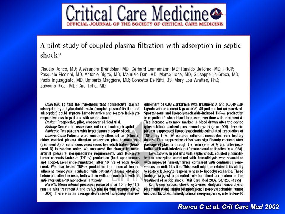 Ronco C et al. Crit Care Med 2002