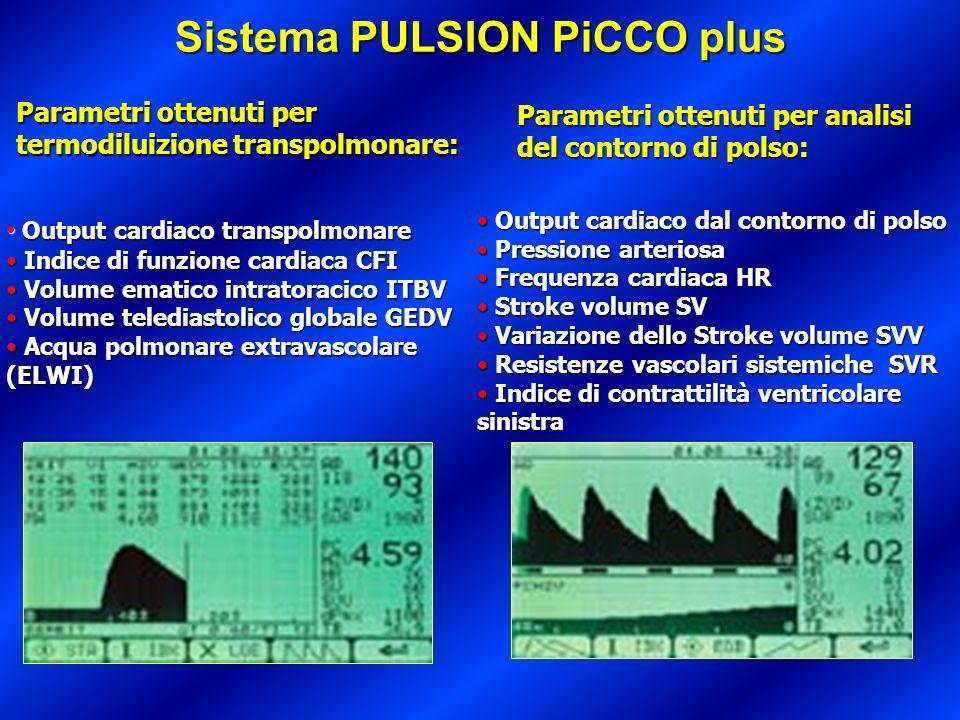 Parametri ottenuti per termodiluizione transpolmonare: Parametri ottenuti per analisi del contorno di polso: Output cardiaco transpolmonare Output car