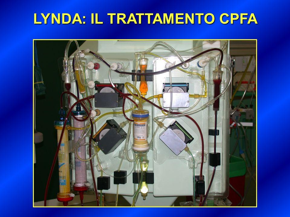 LYNDA: IL TRATTAMENTO CPFA