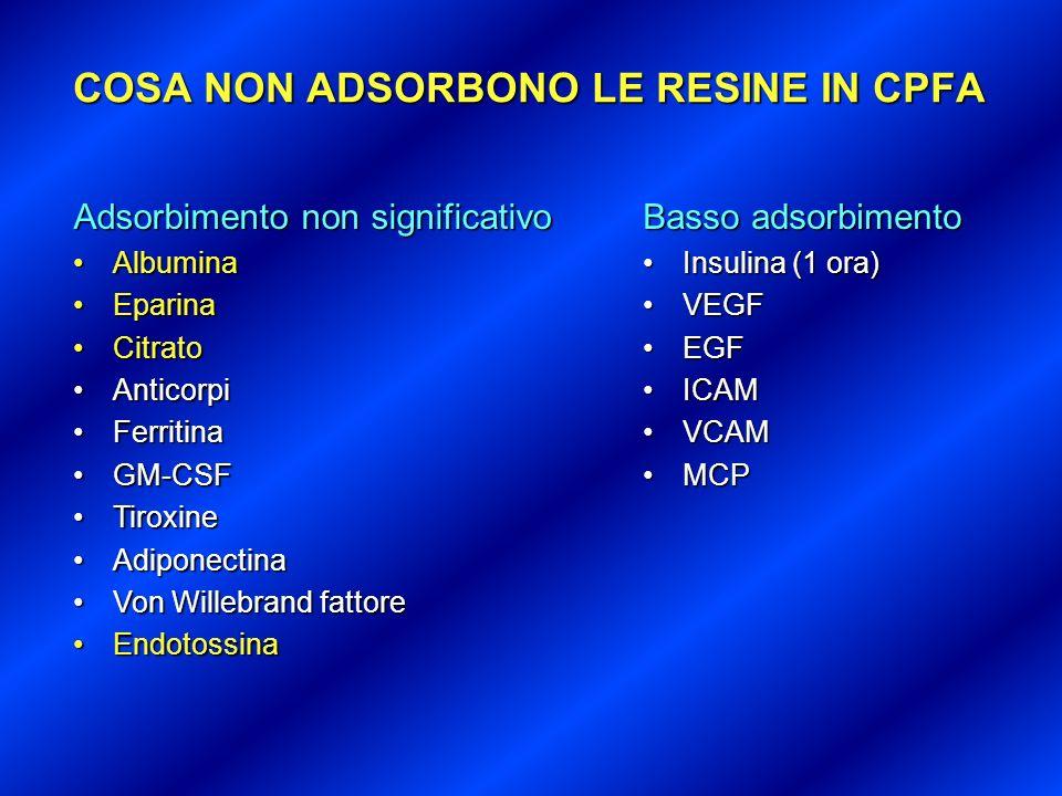 COSA NON ADSORBONO LE RESINE IN CPFA Adsorbimento non significativo AlbuminaAlbumina EparinaEparina CitratoCitrato AnticorpiAnticorpi FerritinaFerriti