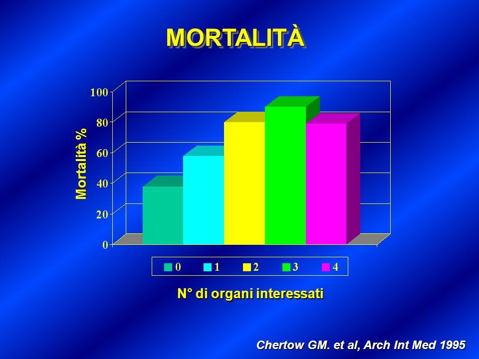 Mortalità % N° di organi interessati Chertow GM. et al, Arch Int Med 1995 MORTALITÀMORTALITÀ