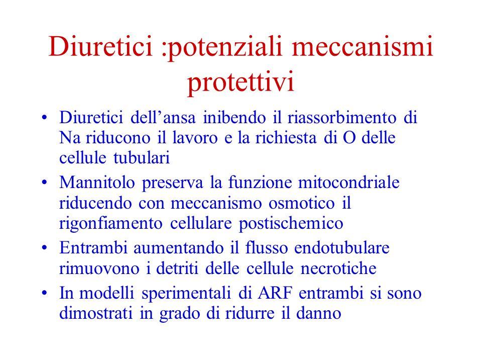 Diuretici :potenziali meccanismi protettivi Diuretici dellansa inibendo il riassorbimento di Na riducono il lavoro e la richiesta di O delle cellule tubulari Mannitolo preserva la funzione mitocondriale riducendo con meccanismo osmotico il rigonfiamento cellulare postischemico Entrambi aumentando il flusso endotubulare rimuovono i detriti delle cellule necrotiche In modelli sperimentali di ARF entrambi si sono dimostrati in grado di ridurre il danno