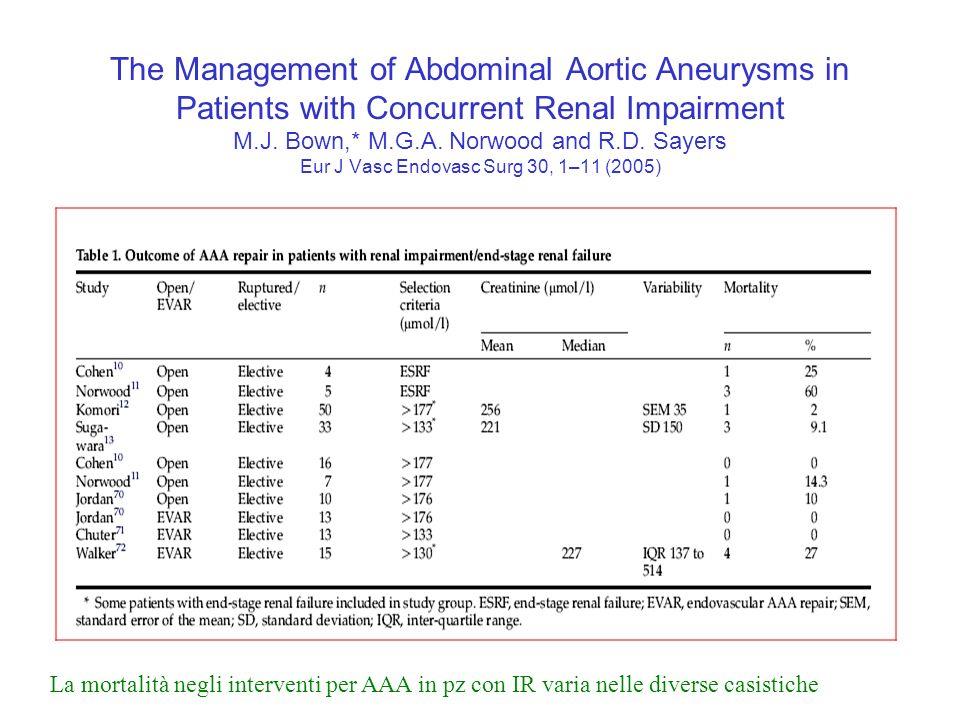 Antiossidanti N-Acetilcisteina è largamente usata,con risultati contrastanti nella prevenzione del danno renale da mezzo di contrasto.