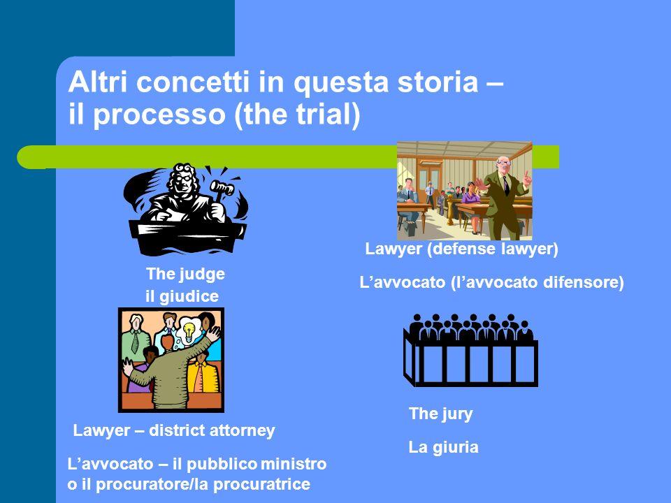 Atri concetti e vocaboli The witness il o la testimone The trial il processo Cross-examination Linterrogatorio The corpse (the cadaver) il cadavere (il morto)