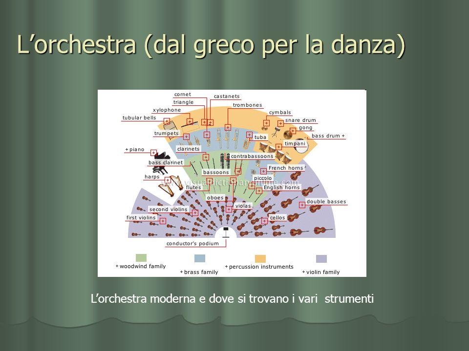 Lorchestra (dal greco per la danza) Lorchestra moderna e dove si trovano i vari strumenti