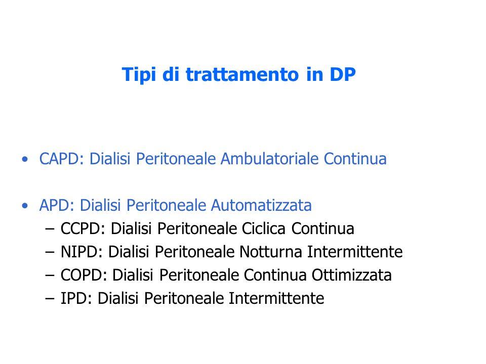 Tipi di trattamento in DP CAPD: Dialisi Peritoneale Ambulatoriale Continua APD: Dialisi Peritoneale Automatizzata –CCPD: Dialisi Peritoneale Ciclica Continua –NIPD: Dialisi Peritoneale Notturna Intermittente –COPD: Dialisi Peritoneale Continua Ottimizzata –IPD: Dialisi Peritoneale Intermittente