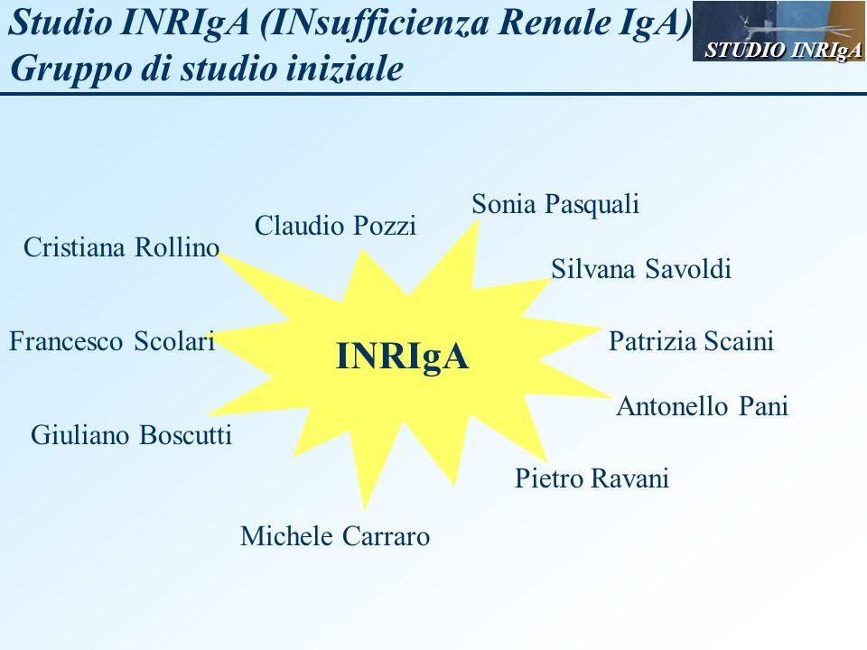 Studio INRIgA (INsufficienza Renale IgA) Gruppo di studio iniziale Sonia Pasquali Claudio Pozzi Francesco ScolariPatrizia Scaini Silvana Savoldi Giuli