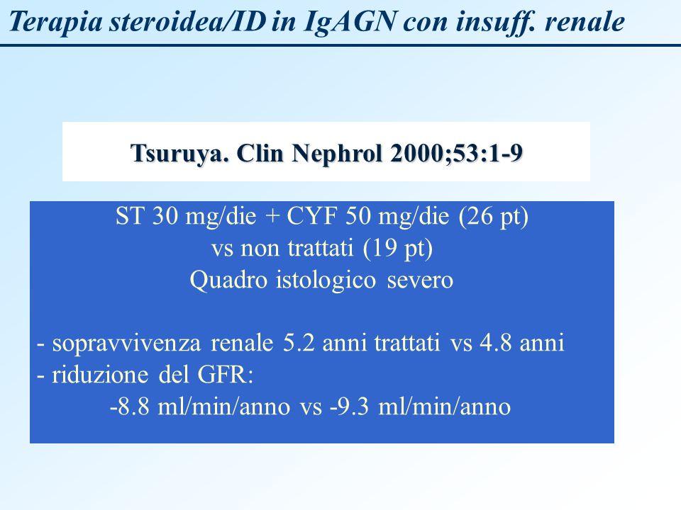 Tsuruya. Clin Nephrol 2000;53:1-9 ST 30 mg/die + CYF 50 mg/die (26 pt) vs non trattati (19 pt) Quadro istologico severo - sopravvivenza renale 5.2 ann