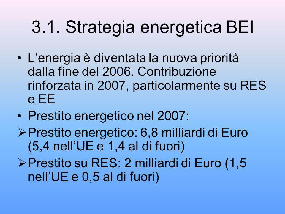 3.1. Strategia energetica BEI Lenergia è diventata la nuova priorità dalla fine del 2006.