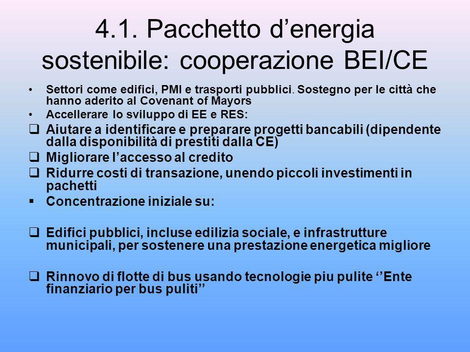 4.1. Pacchetto denergia sostenibile: cooperazione BEI/CE Settori come edifici, PMI e trasporti pubblici. Sostegno per le città che hanno aderito al Co