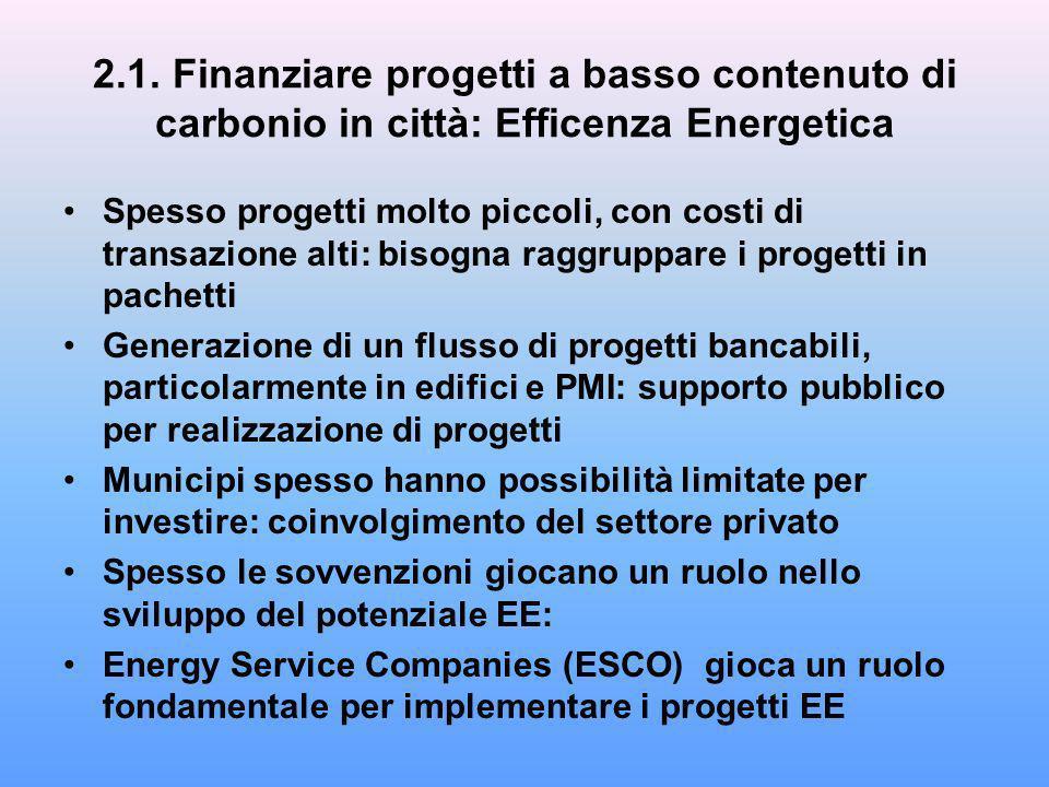 2.1. Finanziare progetti a basso contenuto di carbonio in città: Efficenza Energetica Spesso progetti molto piccoli, con costi di transazione alti: bi