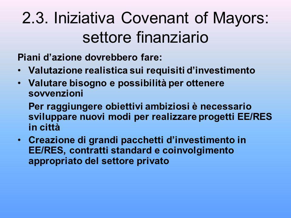2.3. Iniziativa Covenant of Mayors: settore finanziario Piani dazione dovrebbero fare: Valutazione realistica sui requisiti dinvestimento Valutare bis