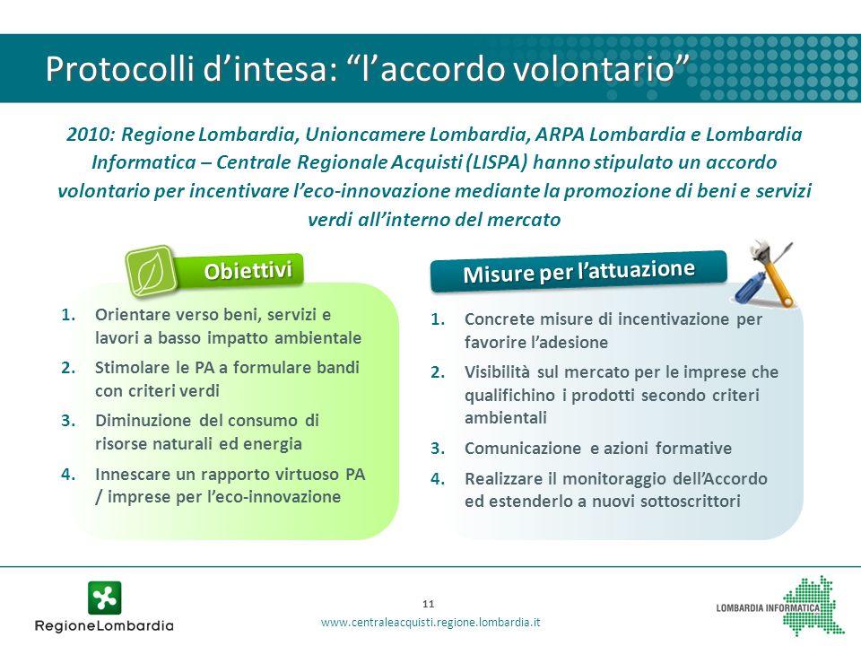 Protocolli dintesa: laccordo volontario 2010: Regione Lombardia, Unioncamere Lombardia, ARPA Lombardia e Lombardia Informatica – Centrale Regionale Ac