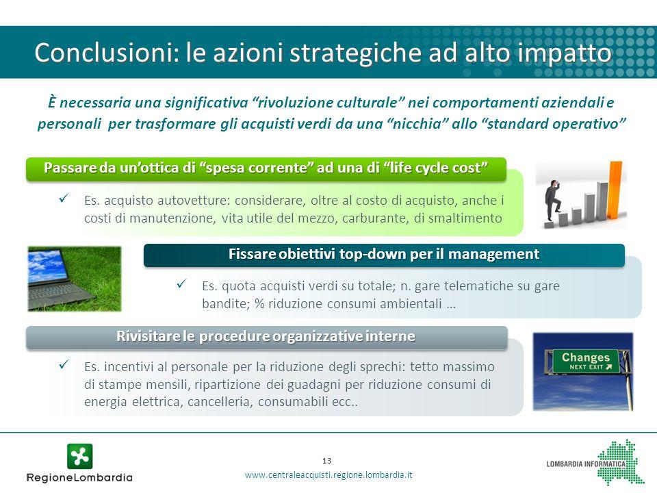 Conclusioni: le azioni strategiche ad alto impatto È necessaria una significativa rivoluzione culturale nei comportamenti aziendali e personali per tr