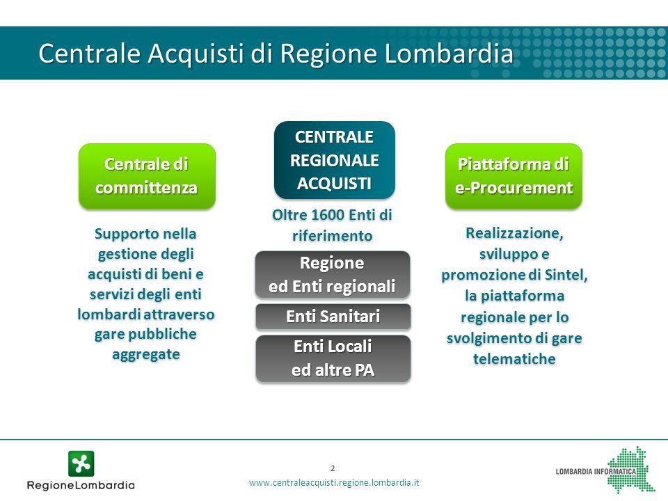 Realizzazione, sviluppo e promozione di Sintel, la piattaforma regionale per lo svolgimento di gare telematiche Supporto nella gestione degli acquisti