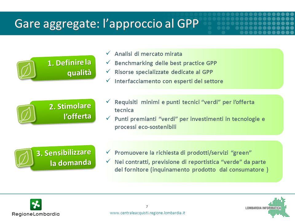 Gare aggregate: lapproccio al GPP Analisi di mercato mirata Benchmarking delle best practice GPP Risorse specializzate dedicate al GPP Interfacciament