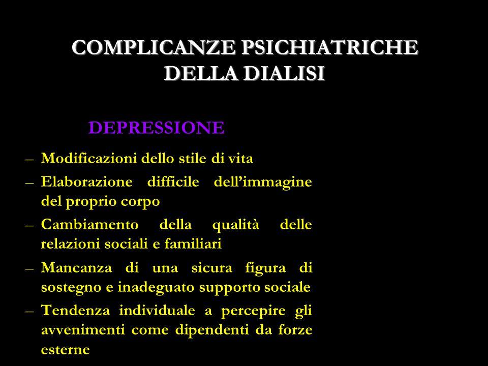 20 COMPLICANZE PSICHIATRICHE DELLA DIALISI DEPRESSIONE –Modificazioni dello stile di vita –Elaborazione difficile dellimmagine del proprio corpo –Camb