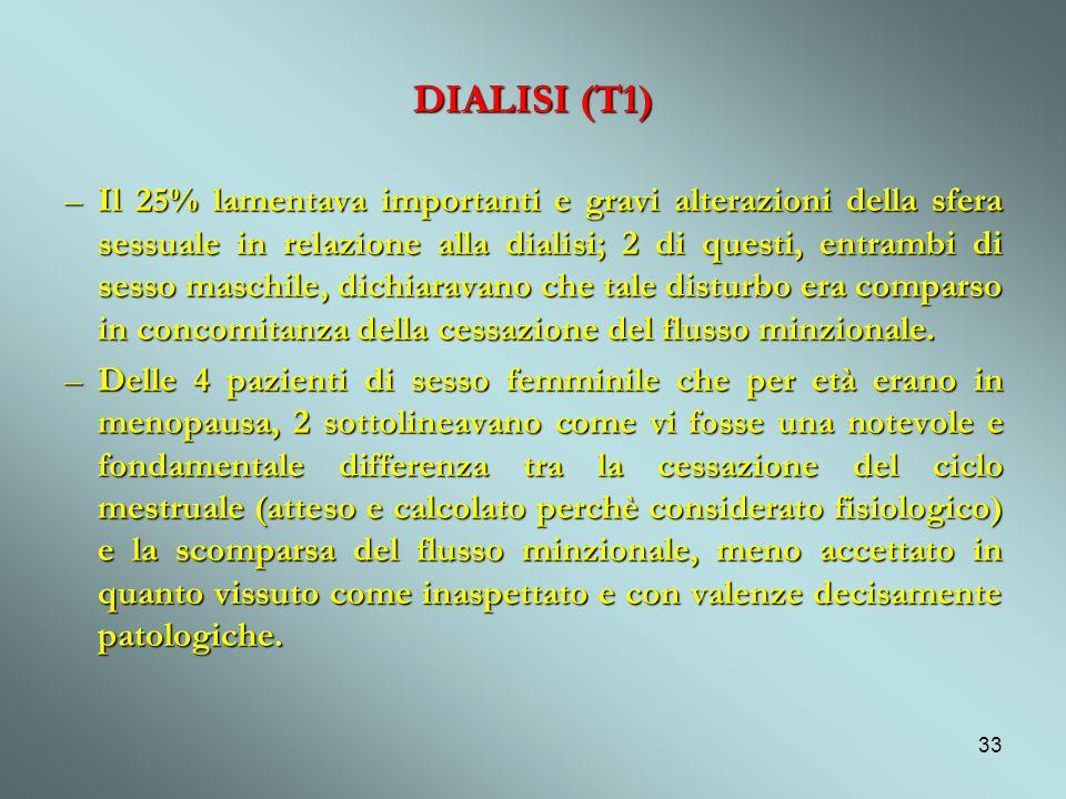 33 DIALISI (T1) –Il 25% lamentava importanti e gravi alterazioni della sfera sessuale in relazione alla dialisi; 2 di questi, entrambi di sesso maschi