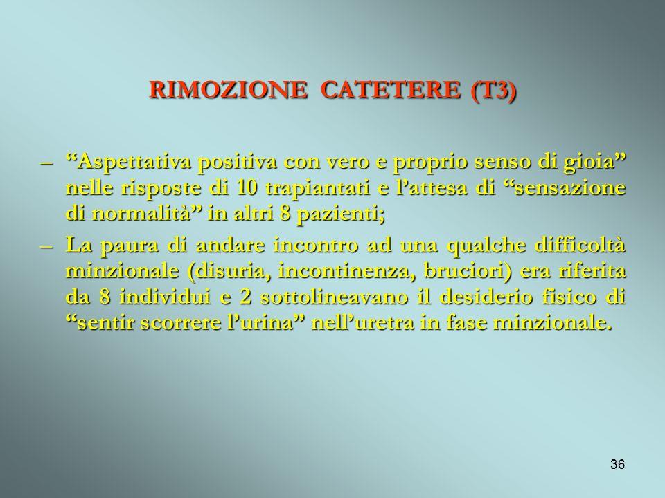 36 RIMOZIONE CATETERE (T3) –Aspettativa positiva con vero e proprio senso di gioia nelle risposte di 10 trapiantati e lattesa di sensazione di normali