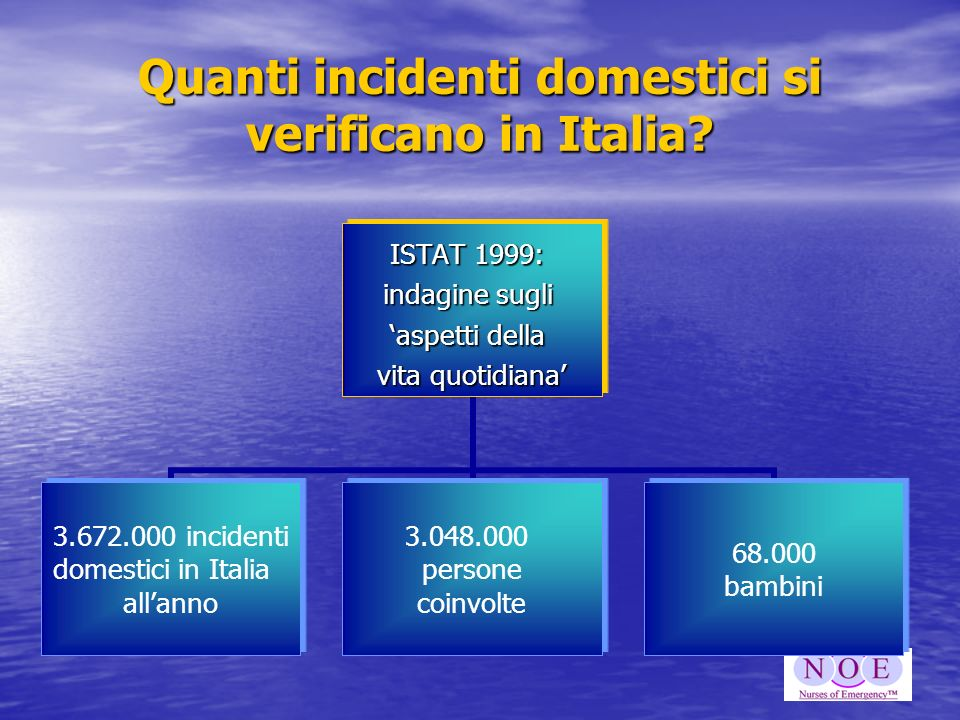 Quanti incidenti domestici si verificano in Italia.