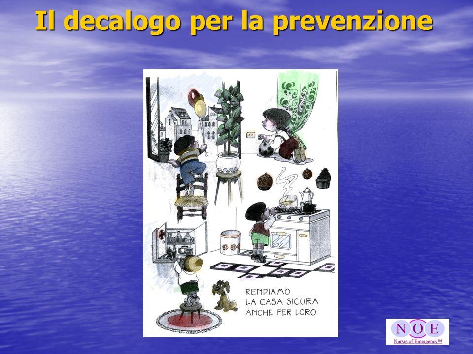 Il decalogo per la prevenzione