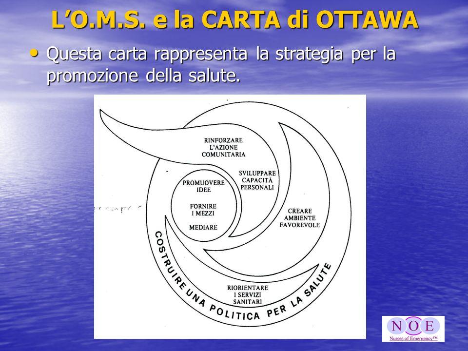 LO.M.S. e la CARTA di OTTAWA Questa carta rappresenta la strategia per la promozione della salute. Questa carta rappresenta la strategia per la promoz