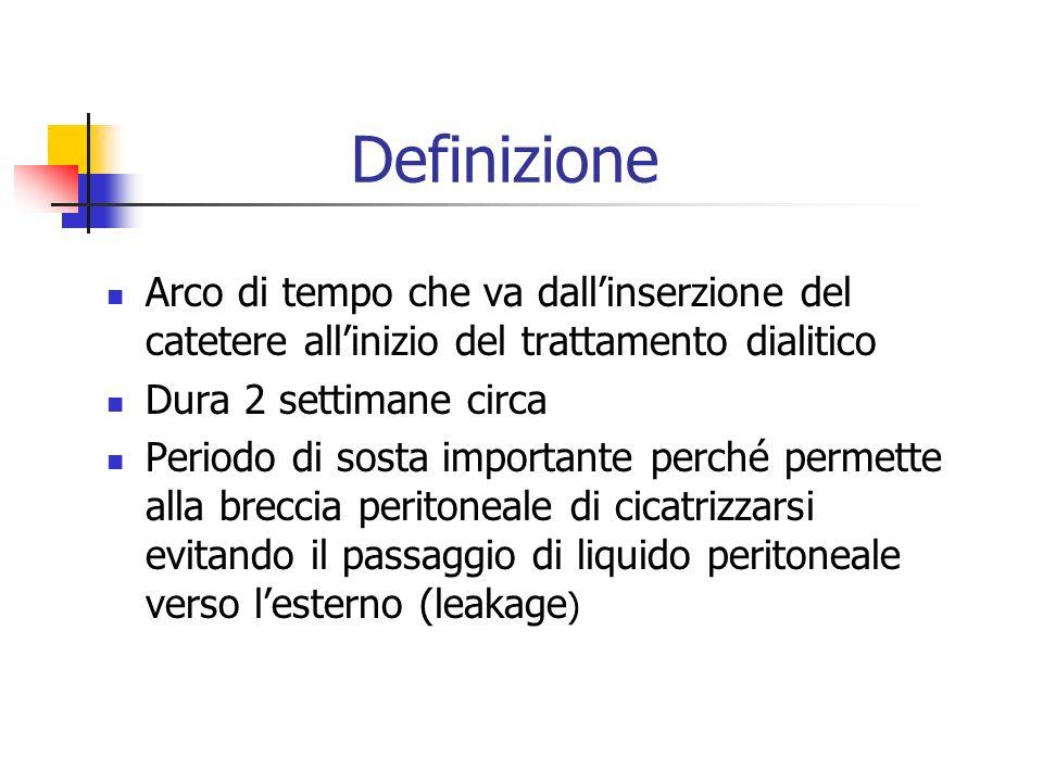 Definizione Arco di tempo che va dallinserzione del catetere allinizio del trattamento dialitico Dura 2 settimane circa Periodo di sosta importante pe