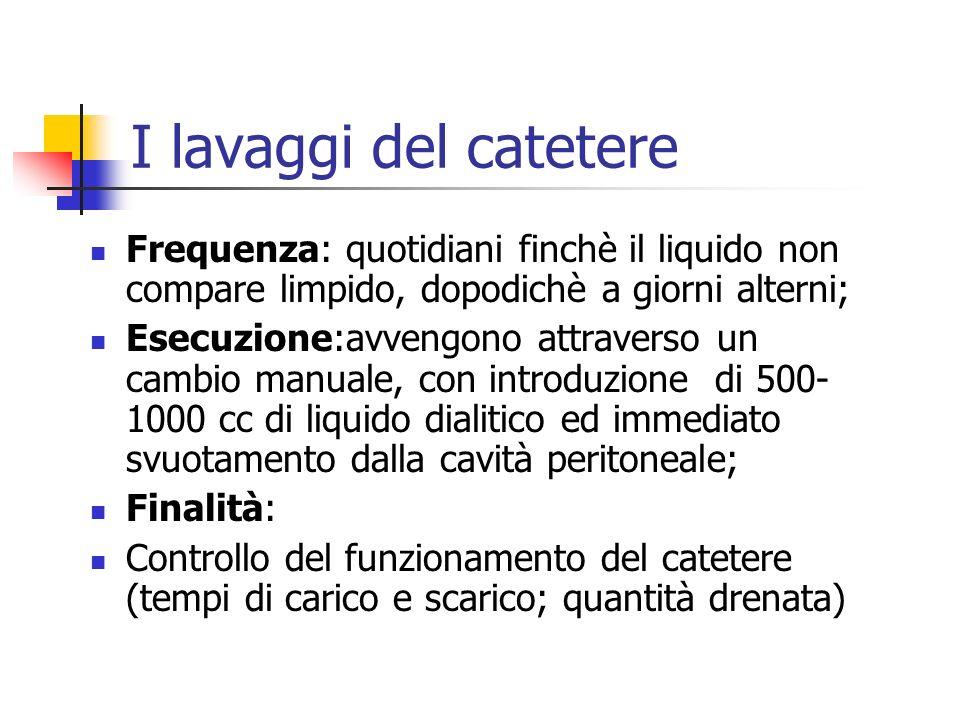 I lavaggi del catetere Frequenza: quotidiani finchè il liquido non compare limpido, dopodichè a giorni alterni; Esecuzione:avvengono attraverso un cam