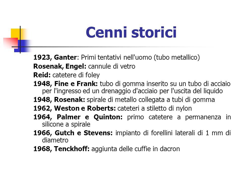 Cenni storici 1923, Ganter: Primi tentativi nell'uomo (tubo metallico) Rosenak, Engel: cannule di vetro Reid: catetere di foley 1948, Fine e Frank: tu