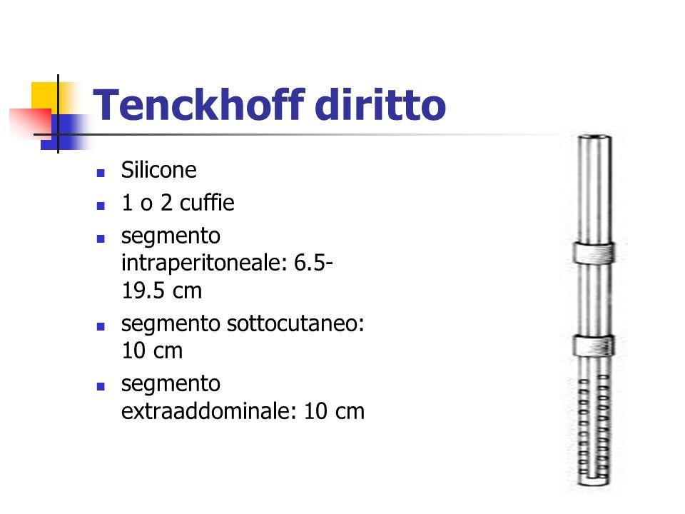 Tenckhoff diritto Silicone 1 o 2 cuffie segmento intraperitoneale: 6.5- 19.5 cm segmento sottocutaneo: 10 cm segmento extraaddominale: 10 cm
