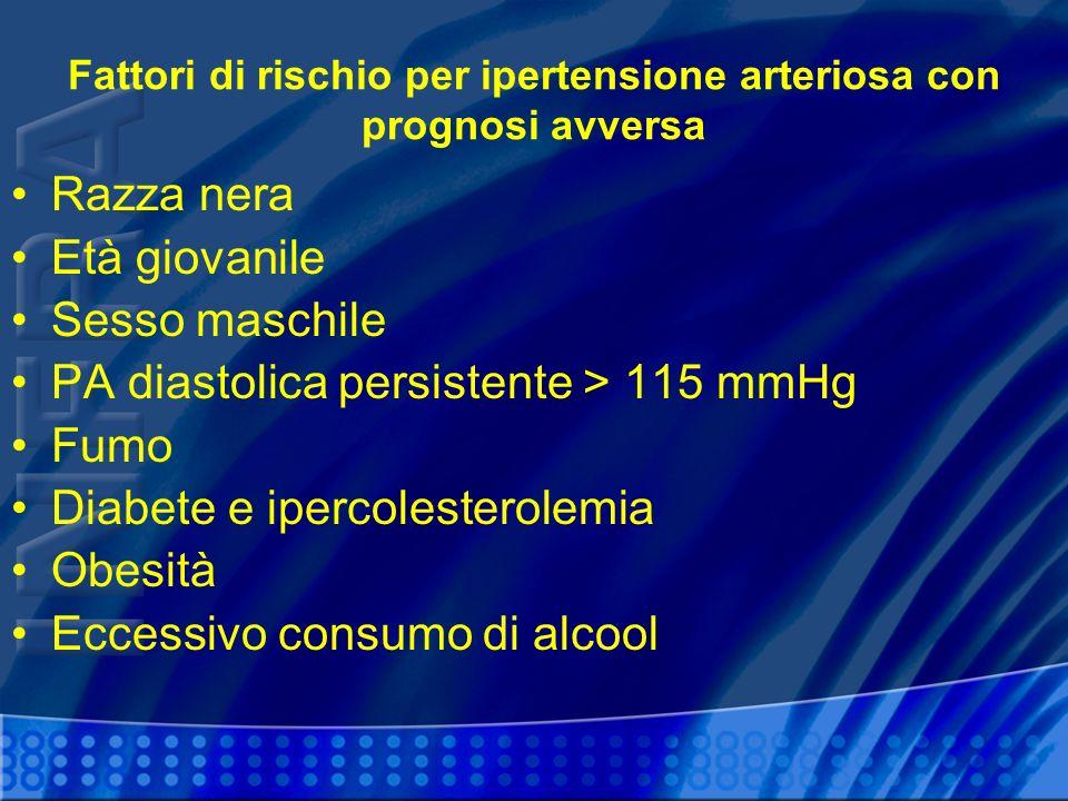 Altri fattori di rischio e anamnesi NORMALE PAS 120-129 o PAD 80-84 NORMALE- ALTA PAS 130-139 o PAD 85-89 GRADO 1 PAS 140-149 o PAD 90-99 GRADO 2 PAS 160-179 o PAD 100-109 GRADO 3 PAS 180 o PAD 110 Nessun altro FR 1-2 FR 3 FR o TOD o diabete ACC - Condizioni Cliniche Associate RISCHIO aggiuntivo molto elevato RISCHIO aggiuntivo elevato RISCHIO nella media RISCHIO aggiuntivo basso RISCHIO aggiuntivo moderato RISCHIO aggiuntivo elevato RISCHIO aggiuntivo molto elevato RISCHIO aggiuntivo basso RISCHIO aggiuntivo moderato RISCHIO aggiuntivo moderato RISCHIO aggiuntivo moderato RISCHIO aggiuntivo elevato RISCHIO aggiuntivo elevato RISCHIO aggiuntivo molto elevato RISCHIO aggiuntivo molto elevato RISCHIO aggiuntivo molto elevato RISCHIO aggiuntivo elevato RISCHIO nella media ESH-ECS 2003 RISCHIO aggiuntivo molto elevato RISCHIO aggiuntivo basso STRATIFICAZIONE PROGNOSTICA DEL RISCHIO