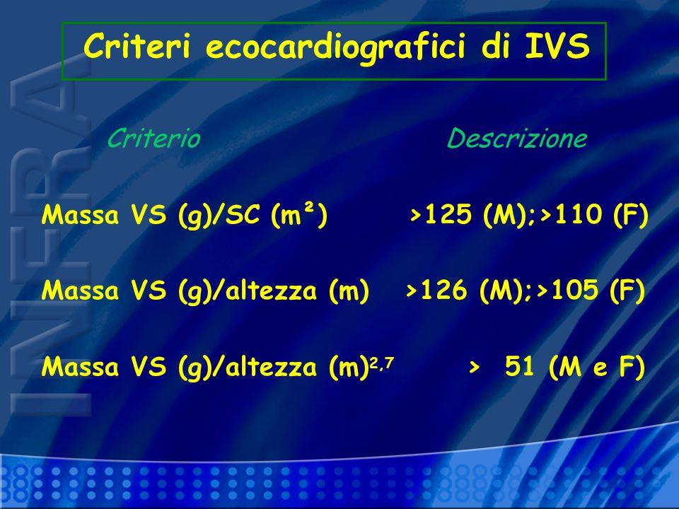 Diagnosi ecocardiografica di IVS La seguente equazione fornisce unaccurata stima della massa VS secondo Devereux: Massa VS: 0,832 [(SIVd+Dd+PPd)³-Dd³] x 0,8 + 0,6 (Convenzione ASE)