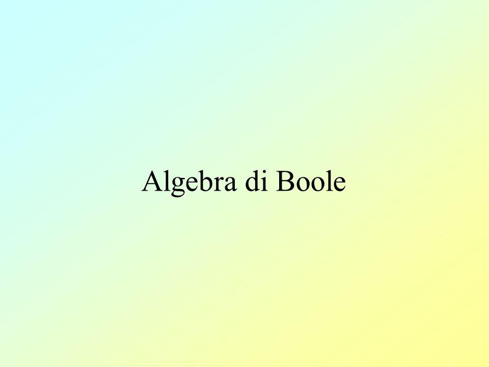 Operatori Logici o porte logiche Circuiti logici ( logic gate) per costruire reti logiche A B Z 0 0 0 0 1 0 1 0 0 1 1 1 A B Z 0 0 0 0 1 0 1 0 0 1 1 1 A B Z=AB AND A B Z 0 0 0 0 1 1 1 0 1 1 1 1 A B Z 0 0 0 0 1 1 1 0 1 1 1 1 A B Z=A+B OR A Z 0 1 1 0 A Z 0 1 1 0 A Z=A NOT (Inverter) AND produce 1 in output solo se entrambi gli input sono 1, zero altrimenti.