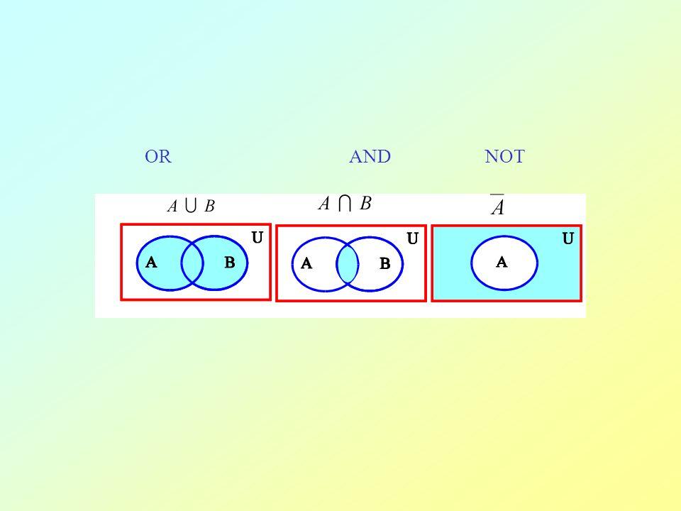 A B C Z = ABC A B C Z 0 0 0 1 0 0 1 0 0 0 1 1 0 0 0 0 1 0 0 1 1 0 1 0 1 1 1 1 1 A B C Z 0 0 0 1 0 0 1 0 0 0 1 1 0 0 0 0 1 0 0 1 1 0 1 0 1 1 1 1 1 Questo gate di tipo AND con tre ingressi si comportera in modo analogo a quello con due ingressi: si avra in output un 1 se e solo se tutti gli ingressi sono posti ad 1.