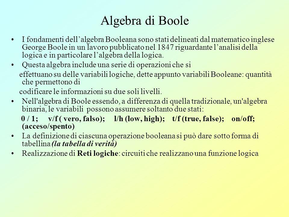 I fondamenti dellalgebra Booleana sono stati delineati dal matematico inglese George Boole in un lavoro pubblicato nel 1847 riguardante lanalisi della logica e in particolare lalgebra della logica.