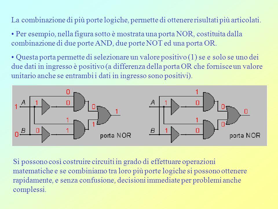 Le porte logiche possono essere combinate fra loro, si può quindi codificare in linguaggio binario qualsiasi diagramma di flusso (flow chart) e convertirlo poi in circuito logico.