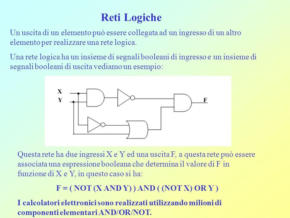 Le reti logiche elaborano informazione rappresentata da segnali digitali. Sono gli elementi architettonici dei calcolatori. Lalgebra di Boole costitui