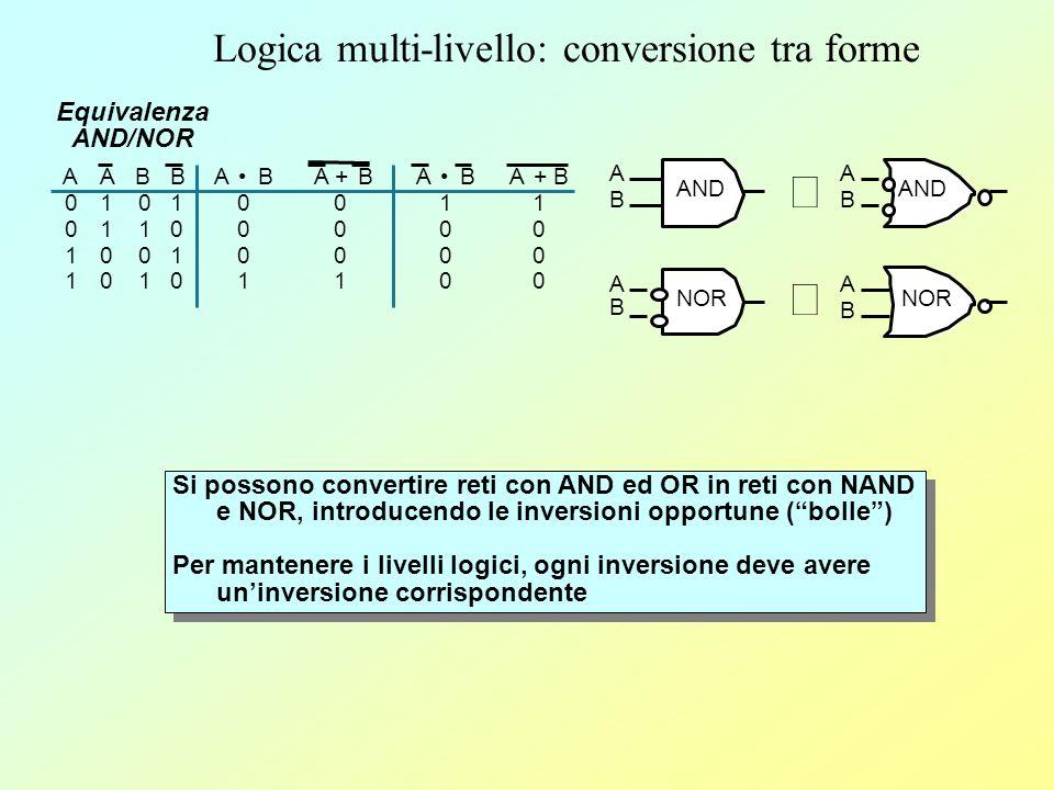 Logica multi-livello: conversione tra forme Reti NAND-NAND e NOR-NOR Leggi di DeMorgan: (A + B) = A B ; (A B) = A + B Scritte diversamente: A + B = (A B ) ; (A B) = (A + B ) In altre parole: OR e come NAND con ingressi complementati AND e come NOR con ingressi complementati NAND e come OR con ingressi complementati NOR e come AND con ingressi complementati Equivalenza OR/NAND AA BB A 0 0 1 1 A 1 1 0 0 B 0 1 0 1 B 1 0 1 0 A +B 0 1 1 1 A B 0 1 1 1 AA B B A +B 1 1 1 0 A B 1 1 1 0 OR Nand