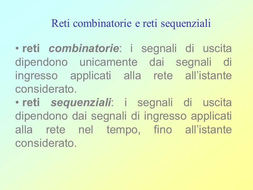 Logica multi-livello: conversione tra forme Esempio: trasformare rete AND/OR in rete NAND/NAND NAND AND OR NAND (A) (C) (B) (D)