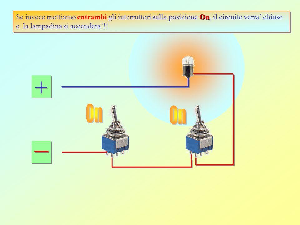 + + _ _ On Se invece mettiamo entrambi gli interruttori sulla posizione On, il circuito verra chiuso e la lampadina si accendera!!
